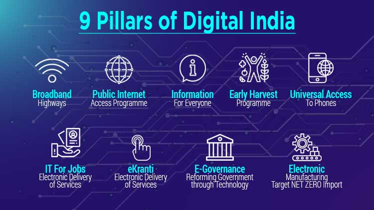 Infographic-digital-india-features-dkoding