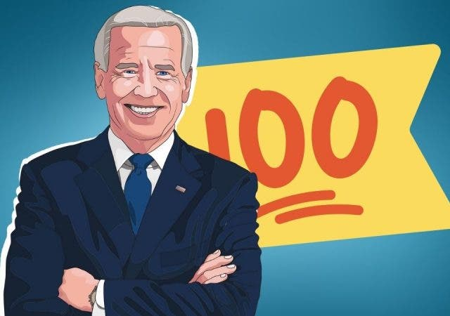 What Did Joe Biden Achieve In His First 100 Days?