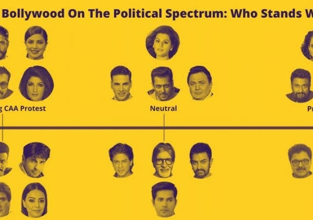 bollywood Political Spectrum CAA