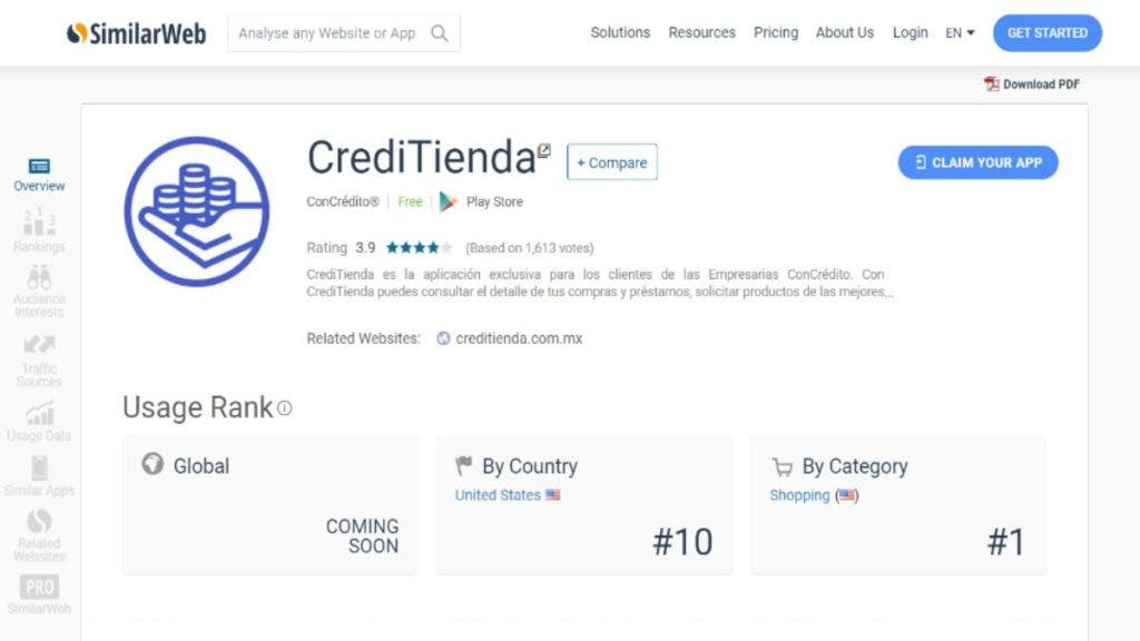 CrediTienda Pips Amazon To Become The #1 Ranked Shopping App In The US
