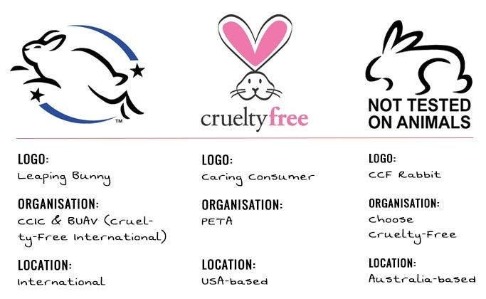 Cruelty-Free-Zones-For-Millennials-2-Fashion-and-Beauty-Lifestyle-DKODING