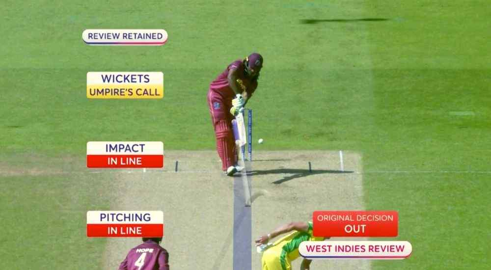 Gayle-Out-CWC19-Cricket-Sports-DKODING