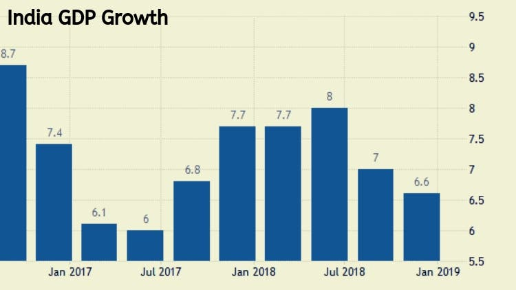 India-GDP-Growth-Newsline-DKODING