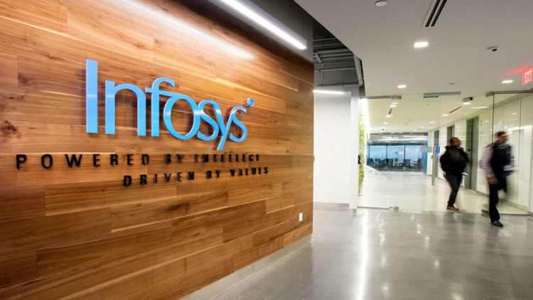 Infosys-Companies-Business-DKODING