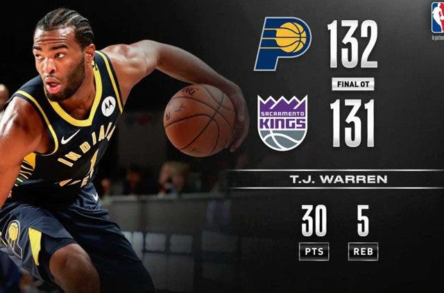 NBA India Games 2019: Indiana Pacers defeat Sacramento Kings