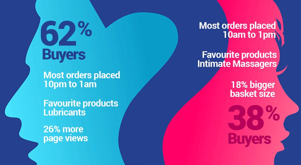 Sex-Toys-India-Billion-Dollar-Industry-Facts-Male-Female-Shopping-Infographic-NEWSLINE