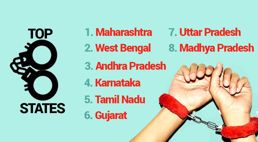 Sex-Toys-India-Billion-Dollar-Industry-Facts-Top-States-India-Infographic-NEWSLINE