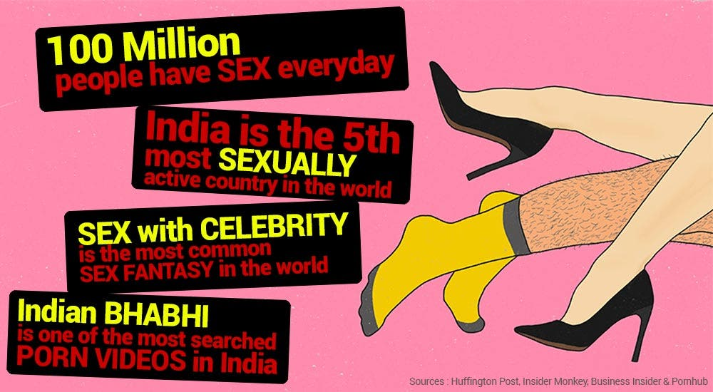 Sex-Toys-India-Facts-Infographic-NEWSLINE