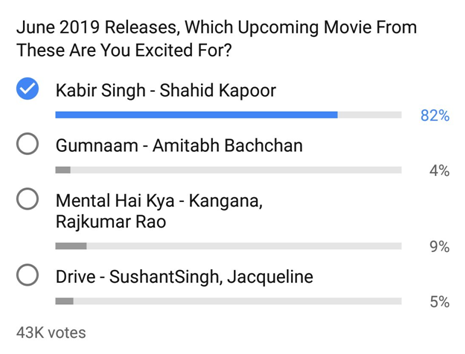"""""""Kaise Hua"""" From """"Kabir Singh"""" hit the millions on youtube - DKODING"""